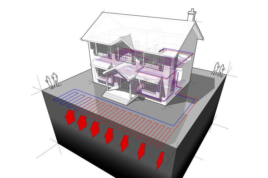 Geothermal Heating & Cooling Systems