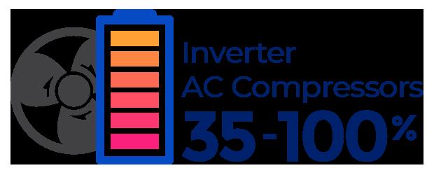 Inverter AC Compressors
