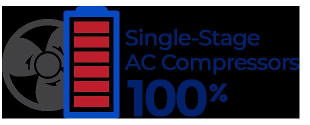 Single-Stage AC Compressors